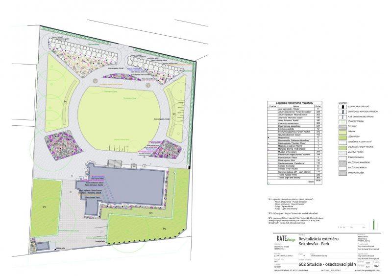 plán nového parku